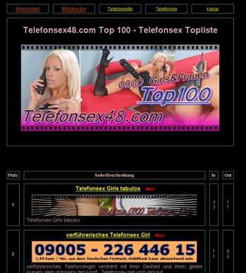 Telefonsex Top 100